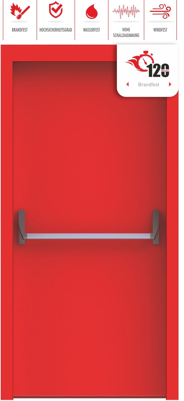 ecrdoor-kapılar-almanca-1